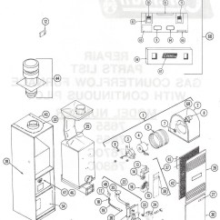 Coleman Evcon Eb17b Wiring Diagram 2005 Ford Explorer Stereo Electric Furnace For Suncutter Schematic Diagramcoleman
