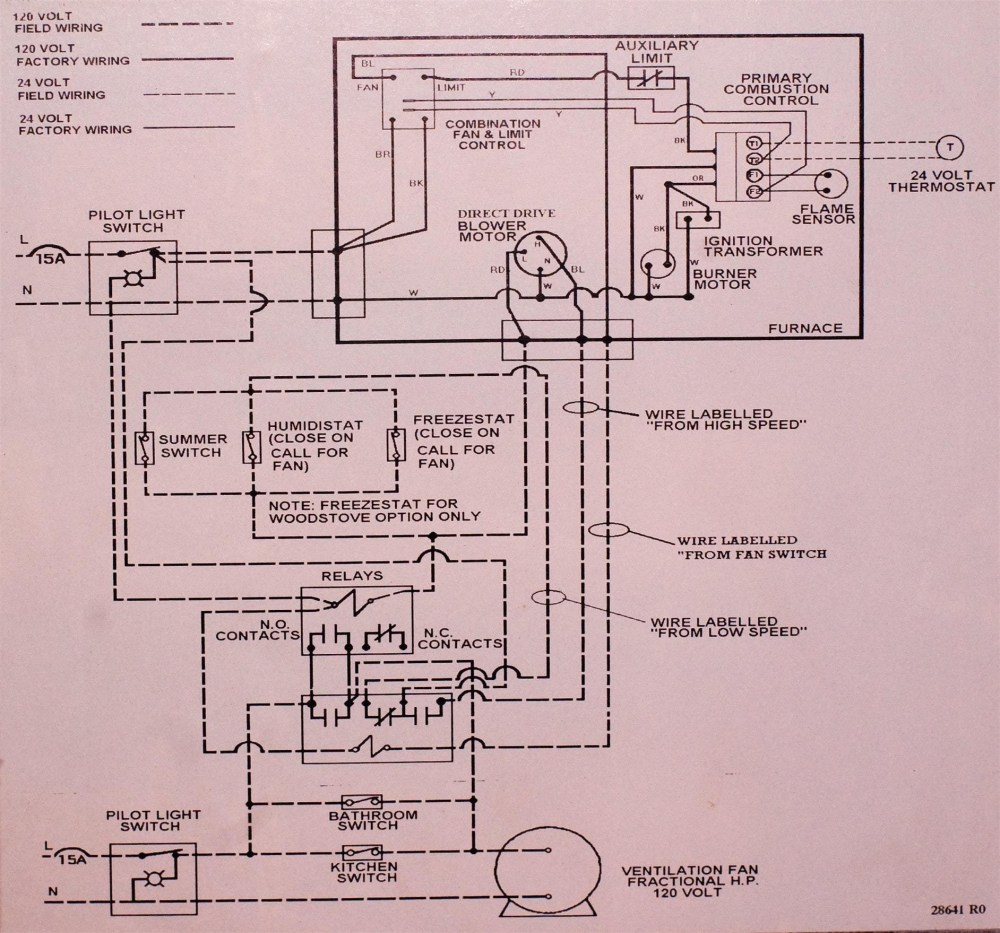 medium resolution of electric furnace wiring diagram awesome wonderful miller oil