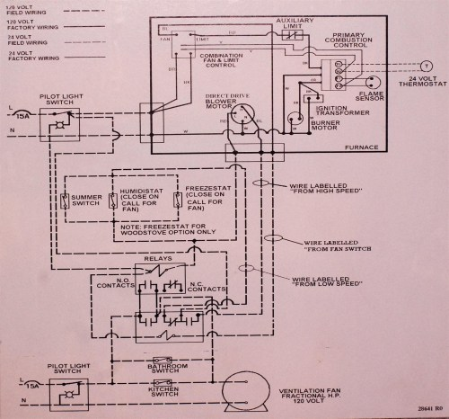 small resolution of electric furnace wiring diagram awesome wonderful miller oil