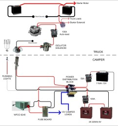 starcraft wiring harness wiring diagram paperstarcraft wiring harness diagram wiring diagrams konsult starcraft camper wiring harness [ 1466 x 1501 Pixel ]