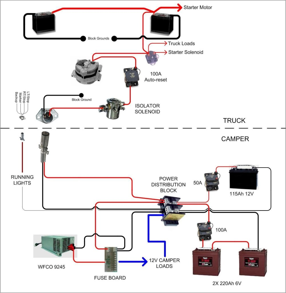 medium resolution of camper wiring harness diagram wiring diagram camper wiring harness diagram