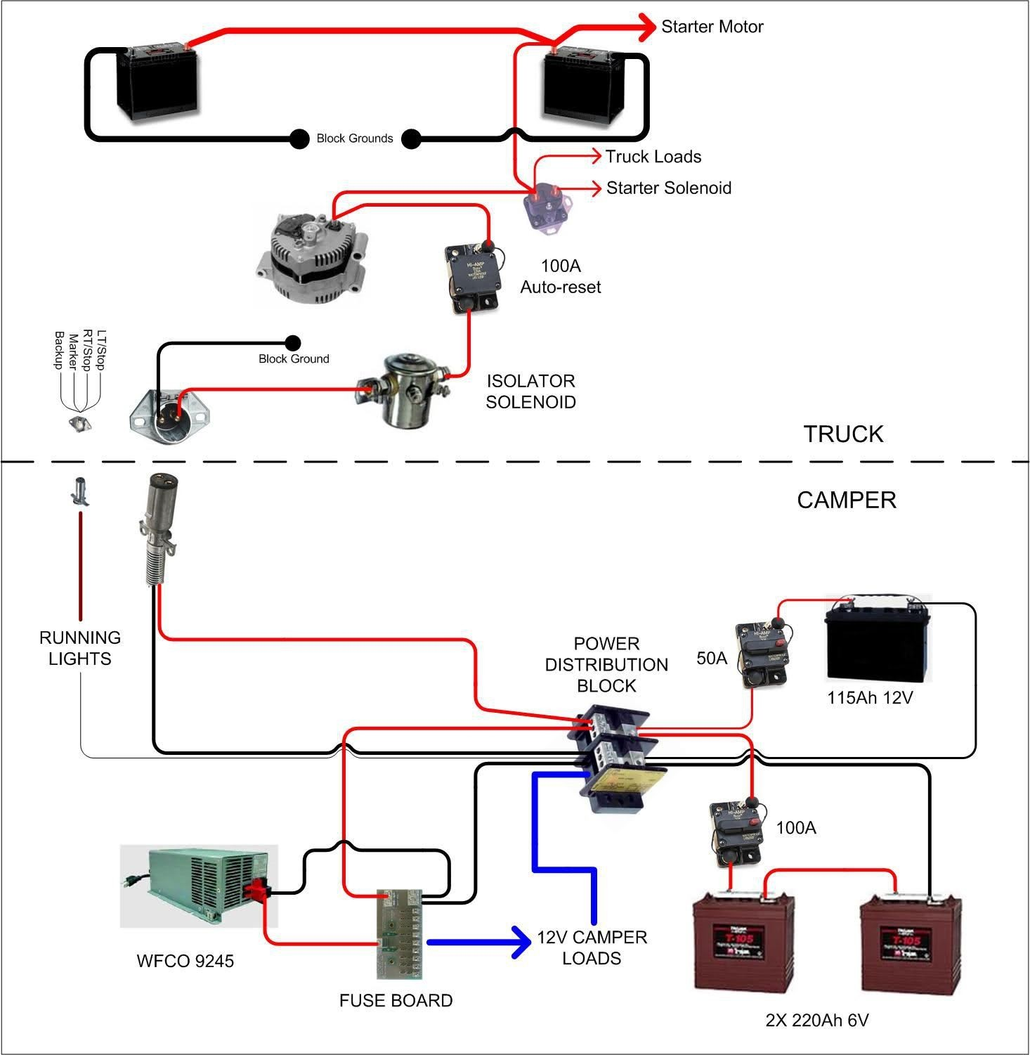 hight resolution of camper wiring harness diagram wiring diagram loadstarcraft wiring harness wiring diagram paper camper wiring harness diagram