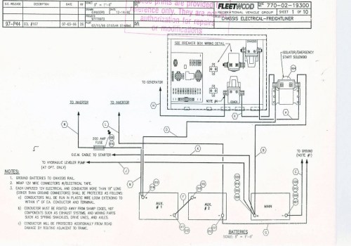 small resolution of fleetwood wiring diagrams wiring diagram centre 96 bounder wiring diagram