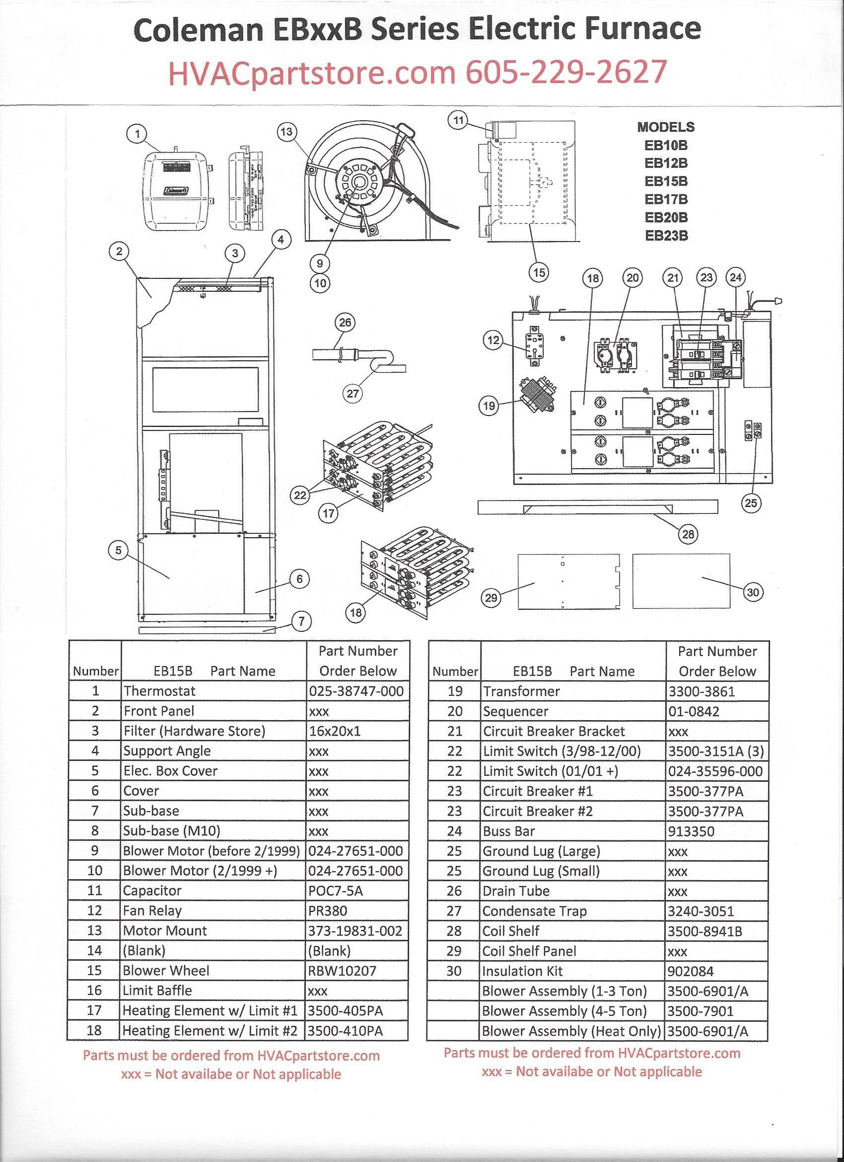 hight resolution of funky coleman camper wiring diagram embellishment simple wiring rh littleforest net 2010 coleman coleman pop up