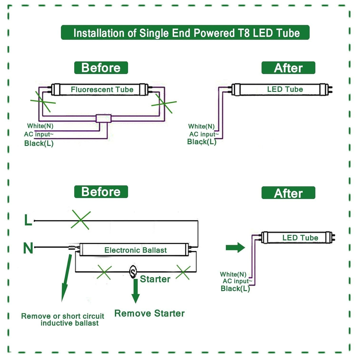 hight resolution of convert t to t wiring diagram unique wiring diagram image t12 ballast wiring diagram