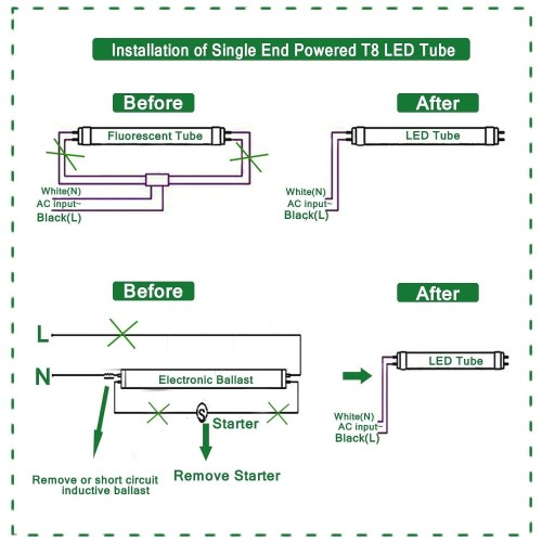 small resolution of convert t to t wiring diagram unique wiring diagram image t12 ballast wiring diagram