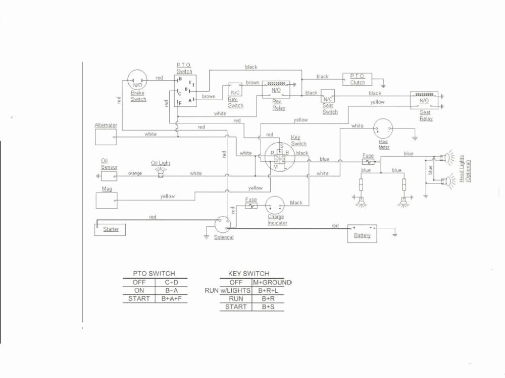 medium resolution of cub cadet model 1720 electrical wiring diagram carbonvote mudit blog u2022cub cadet wiring diagram 2166