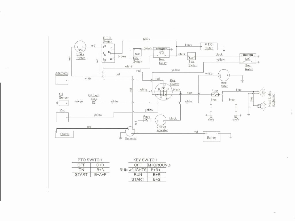hight resolution of cub cadet model 1720 electrical wiring diagram carbonvote mudit blog u2022cub cadet wiring diagram 2166
