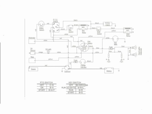 small resolution of cub cadet model 1720 electrical wiring diagram carbonvote mudit blog u2022cub cadet wiring diagram 2166