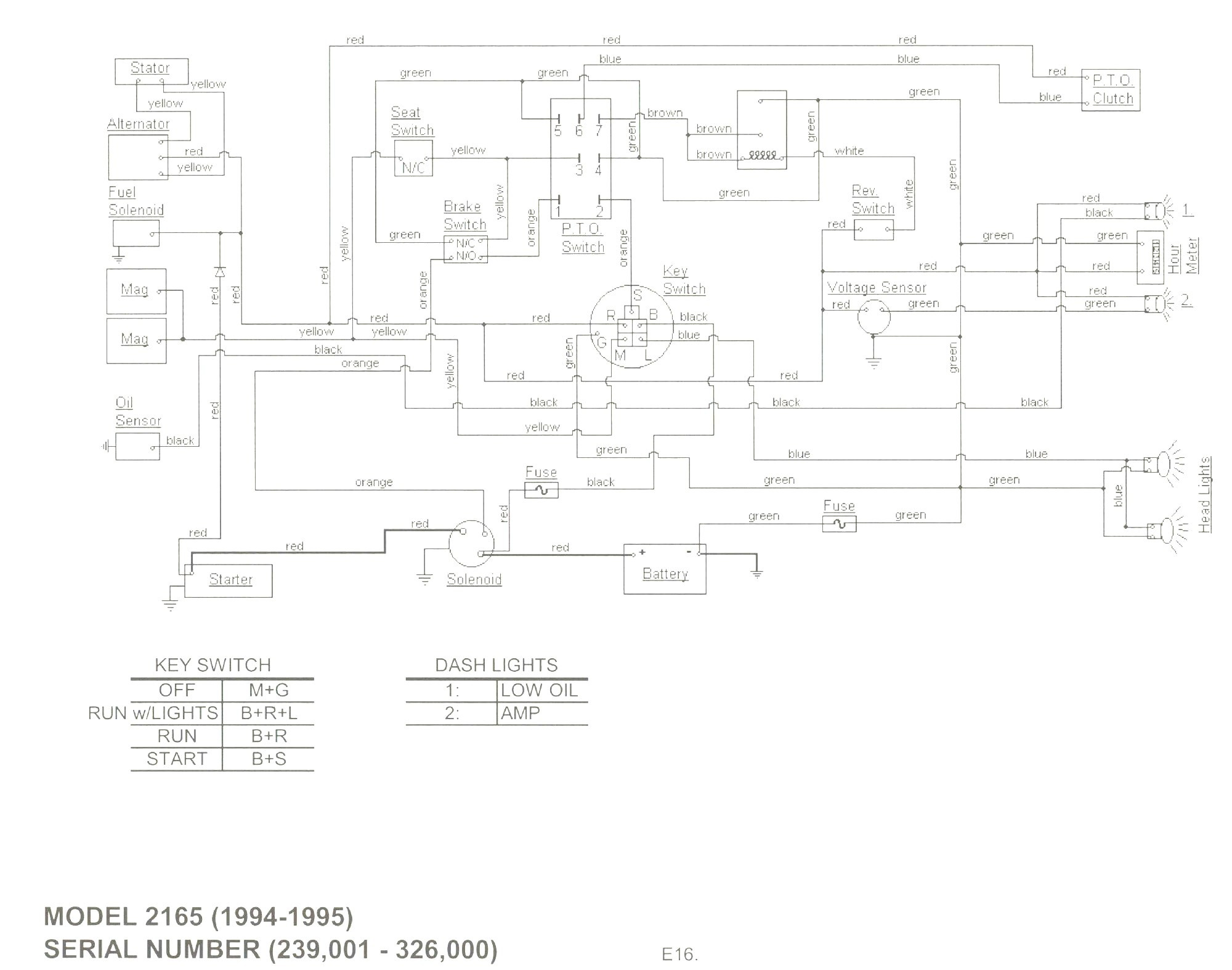 hight resolution of cub cadet wiring diagram beautiful cub cadet troubleshooting help image collections free