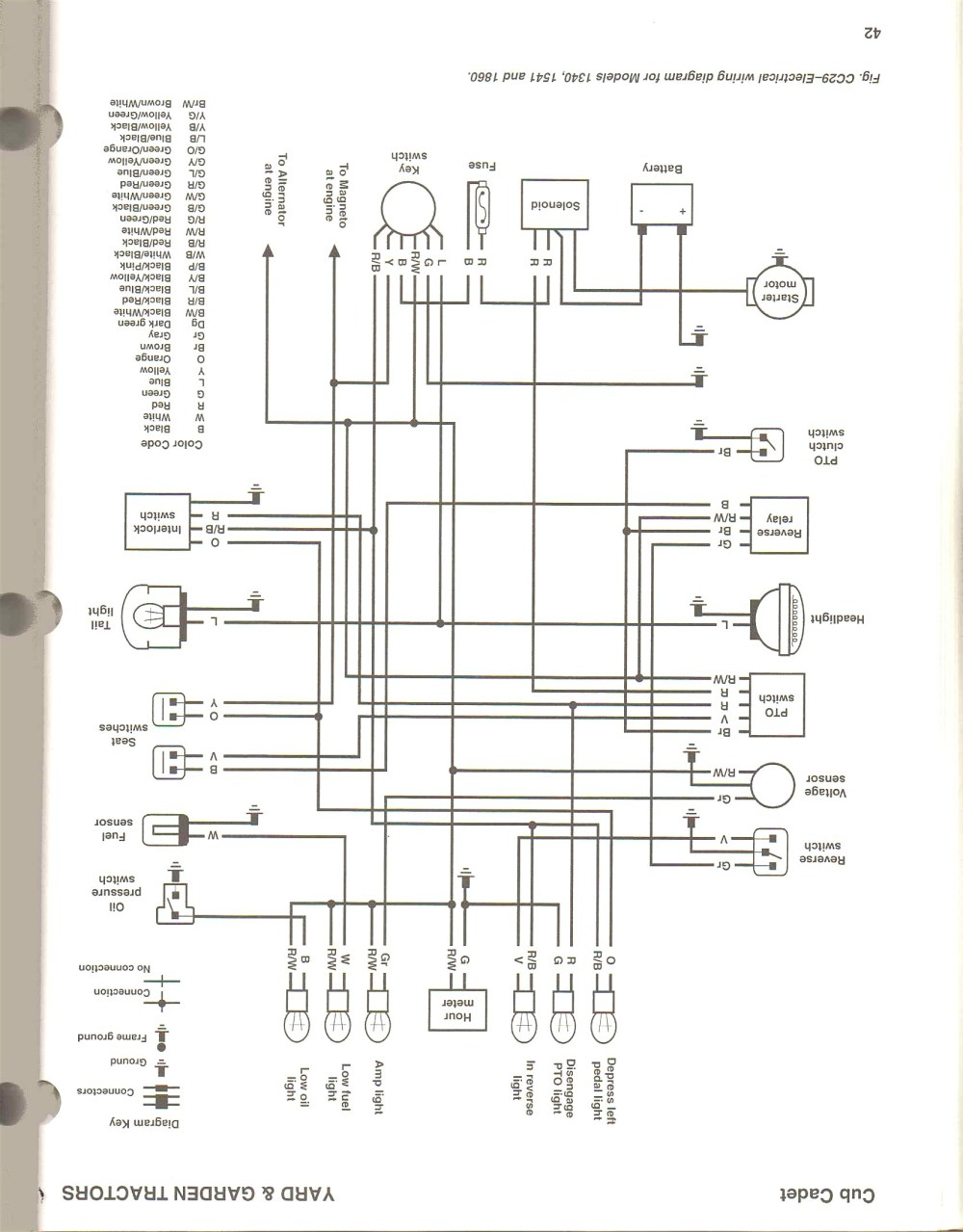 medium resolution of farmall diagrams pic2fly 1949 cub wiring diagram wiring librarycub cadet 2145 wiring diagram trusted wiring diagram