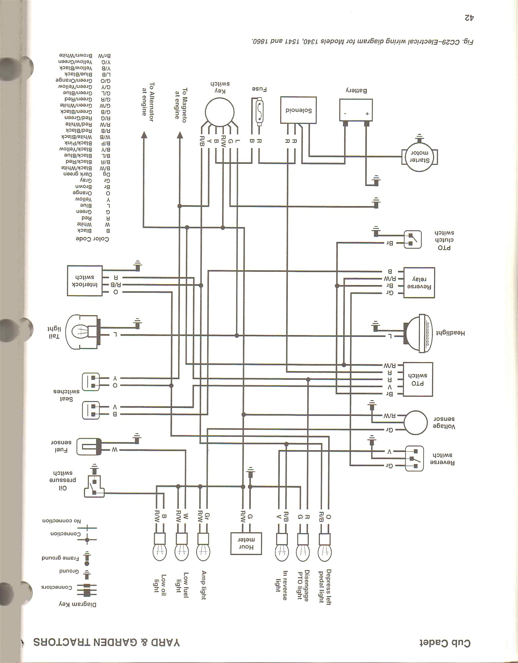 hight resolution of farmall diagrams pic2fly 1949 cub wiring diagram wiring librarycub cadet 2145 wiring diagram trusted wiring diagram