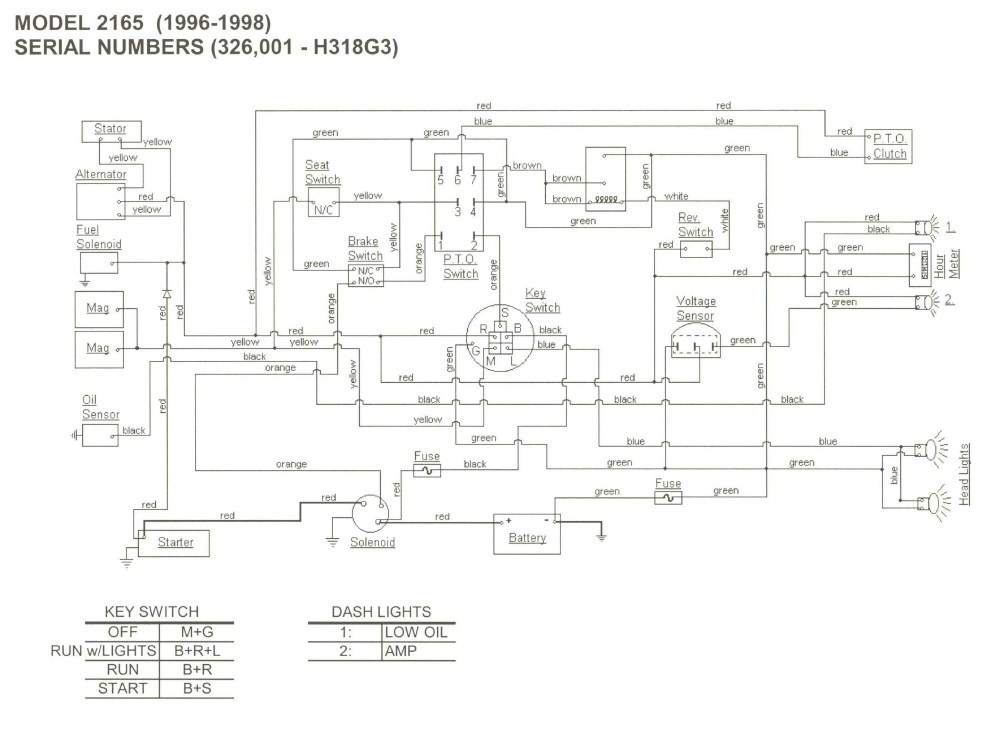 medium resolution of cub cadet 2130 wiring diagram