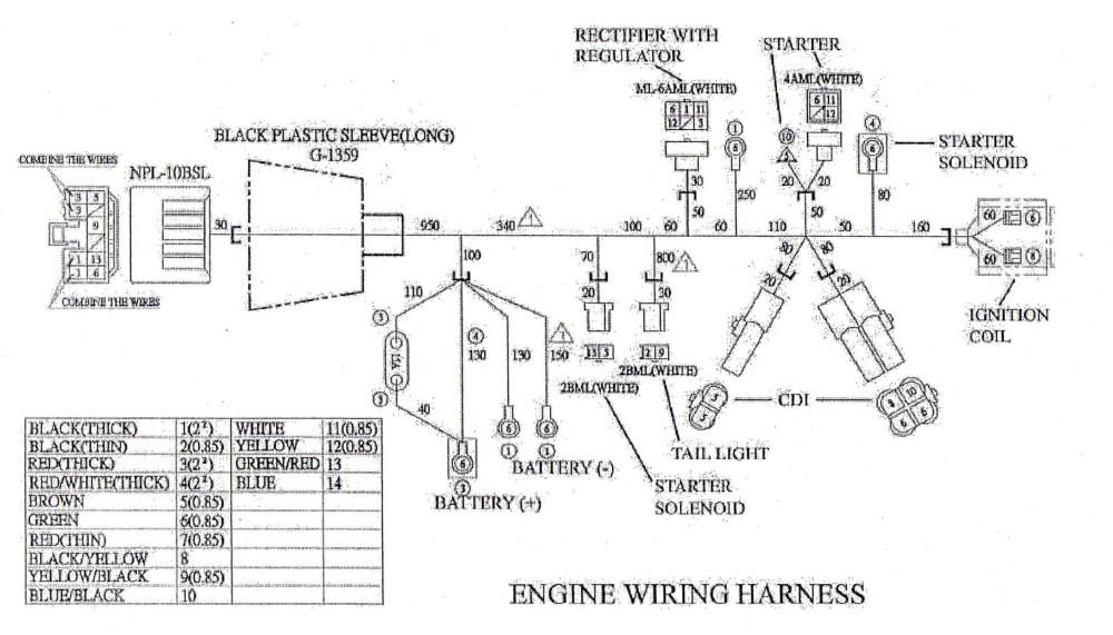 medium resolution of wrg 4669 l5 20 wiring diagraml520 wiring diagram wiring diagram schematics rh alfrescosolutions co l520