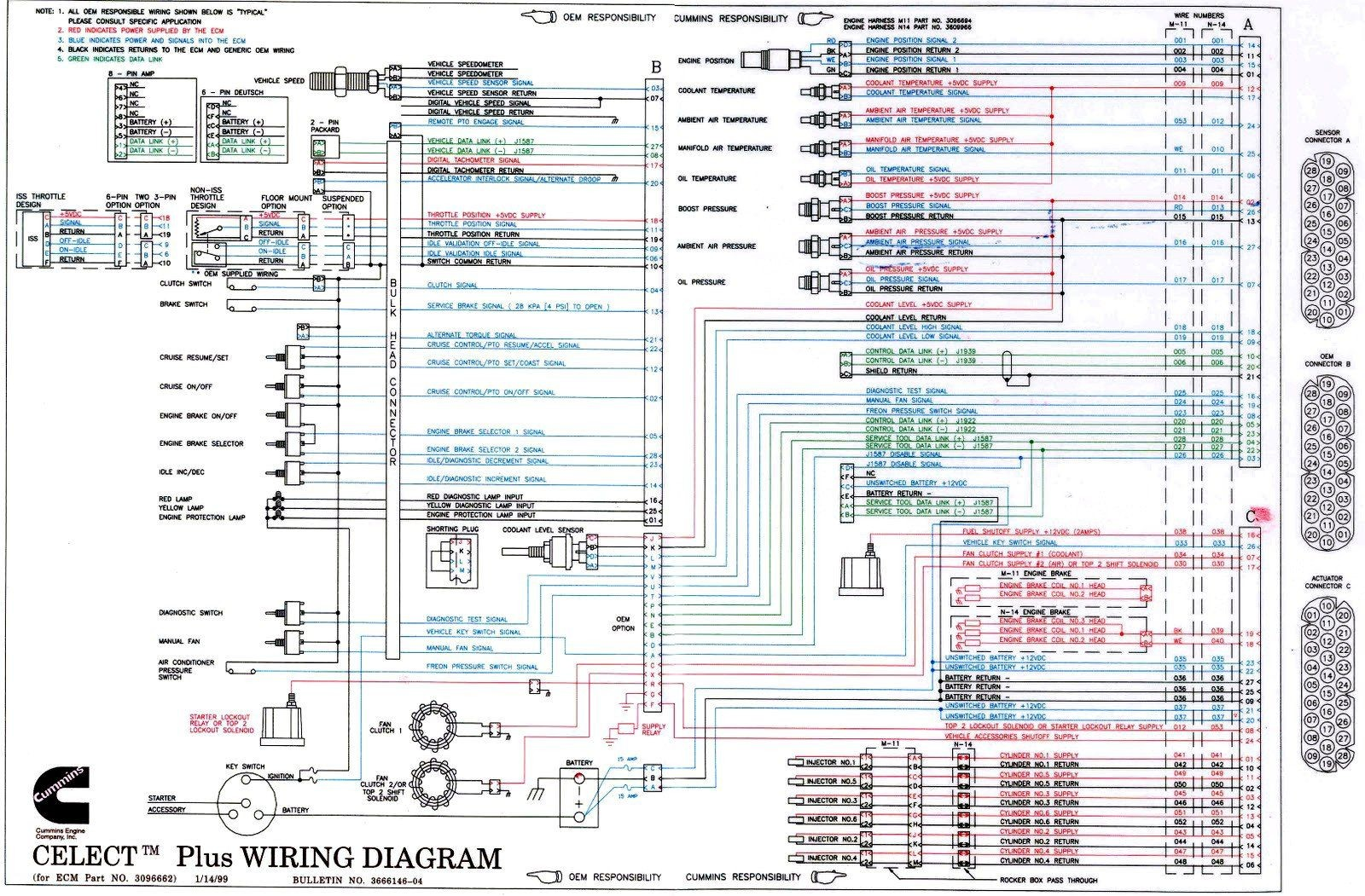 hight resolution of cummins n14 celect plus wiring diagram to 100 ideas diagrams isx within detroit diesel series 60