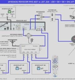 vip wiring diagram schematic wiring diagram dish 722k dish vip wiring diagram wiring diagramdish vip722 wiring [ 1400 x 1082 Pixel ]
