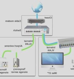 dish network vip 722 wiring diagram best wiring library dish connection diagram vip 722 wiring diagram [ 1224 x 886 Pixel ]