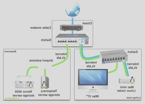 small resolution of dish network vip 722 wiring diagram best wiring library dish connection diagram vip 722 wiring diagram