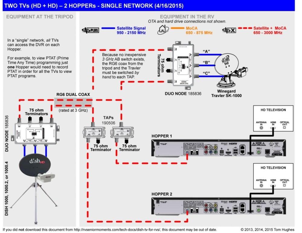 medium resolution of dish vip 222 wiring diagram wiring library dish hookup diagram dish network 722 wiring diagram