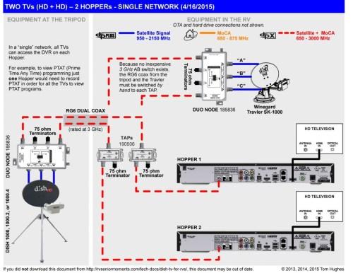 small resolution of dish vip 222 wiring diagram wiring library dish hookup diagram dish network 722 wiring diagram