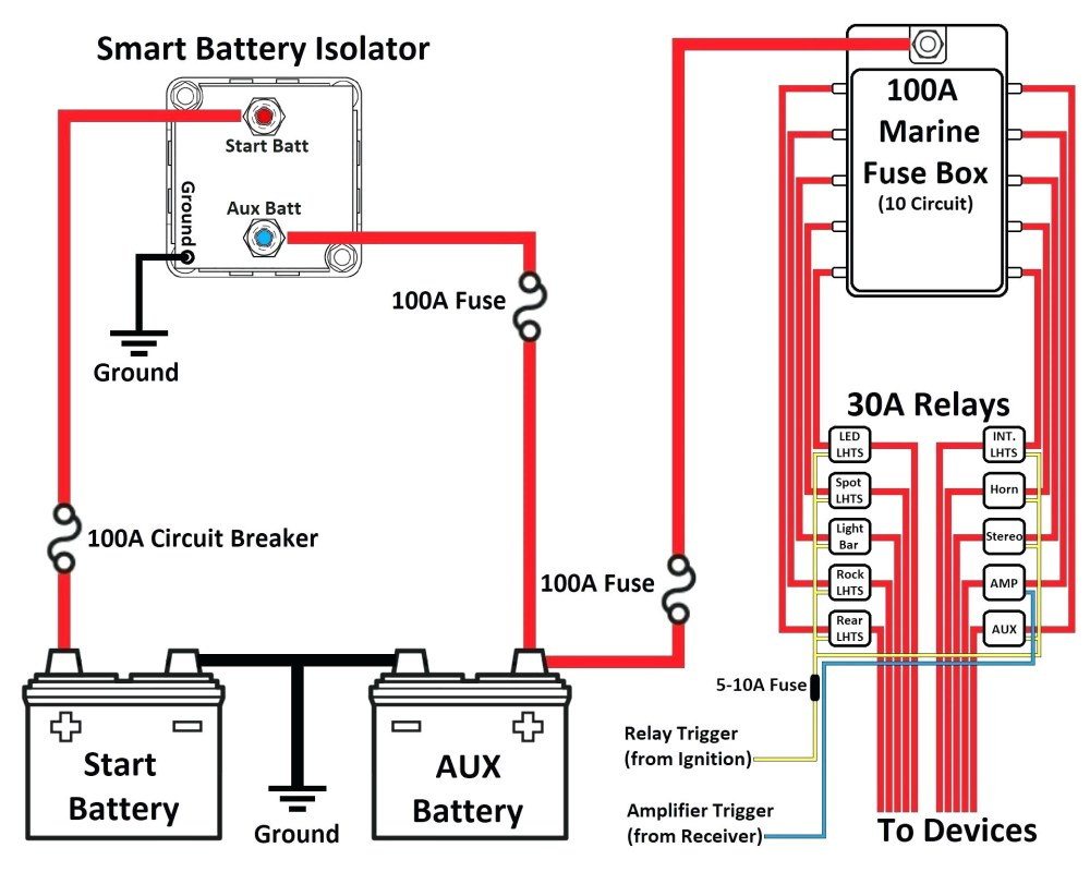 medium resolution of boat dual battery wiring kit schema wiring diagram battery boat circuit breaker wiring