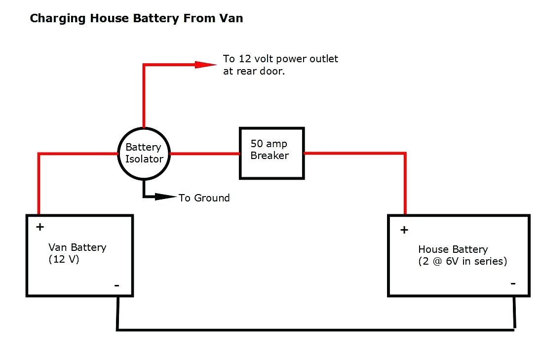 Dual Battery Wiring Diagram Rv