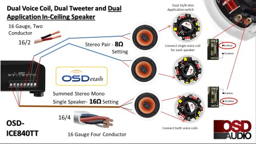 small resolution of dual voice coil wiring diagram luxury famous woofer wizard best for wiring diagram of dual voice