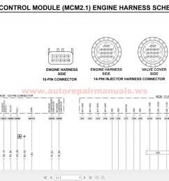 mack stereo wiring diy wiring diagrams u2022 mack lessons radio mack radio wiring [ 1449 x 766 Pixel ]