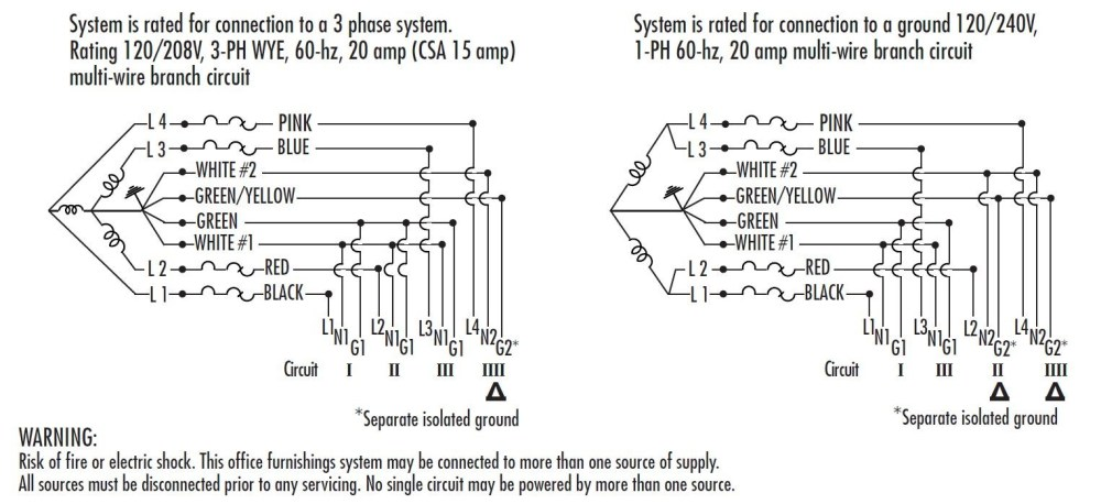 medium resolution of electrical wiring diagram office wiring diagramsfurniture wiring diagrams simple wiring diagram schema light switch wiring diagram