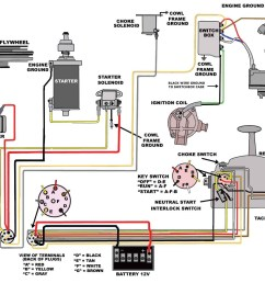 19880 evinrude ignition switch wiring diagram trusted wiring diagrams  johnson 115 hp outboard motor wiring diagram