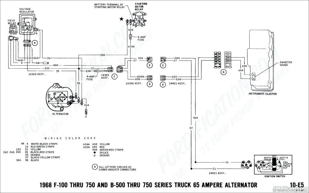 medium resolution of kubota zd331 wiring diagram enthusiast wiring diagrams u2022 mack truck electrical wiring diagram electrical wiring