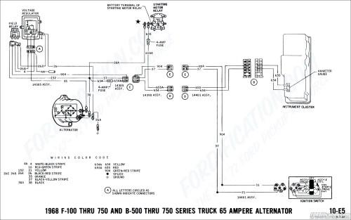 small resolution of kubota zd331 wiring diagram enthusiast wiring diagrams u2022 mack truck electrical wiring diagram electrical wiring