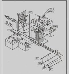 1979 ez go wiring diagram another blog about wiring diagram u2022 rh ok2 infoservice ru 1979 [ 816 x 990 Pixel ]