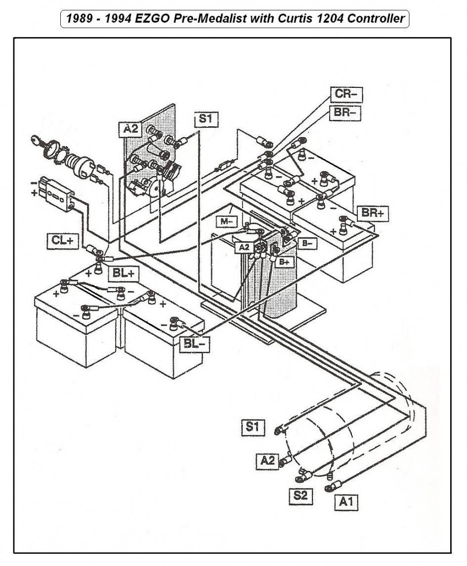 48v Golf Cart Battery Wiring Diagram