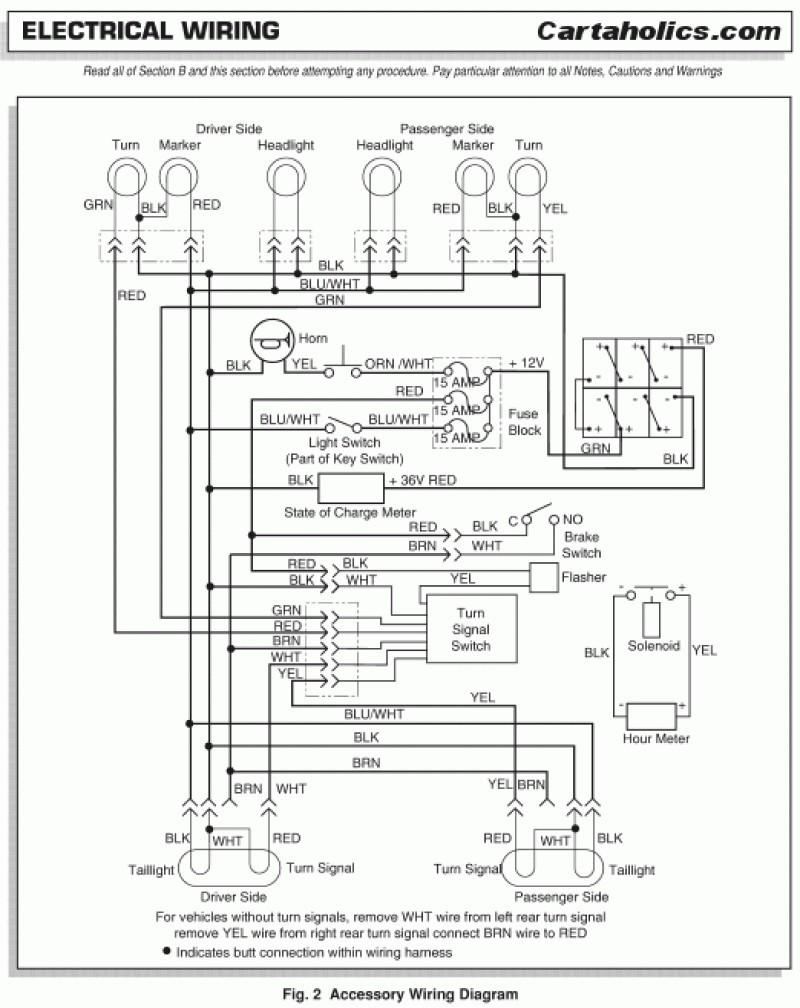 medium resolution of ez go txt wiring diagram wiring schematics diagram rh enr green com golf cart 36 volt