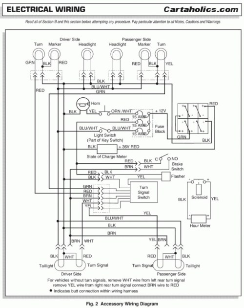 small resolution of ez go txt wiring diagram wiring schematics diagram rh enr green com golf cart 36 volt