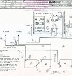 fleetwood rv 7 wire diagram wiring diagram technicwiring diagram for 1996 fleetwood mallard wiring diagram loadwiring [ 1600 x 1121 Pixel ]