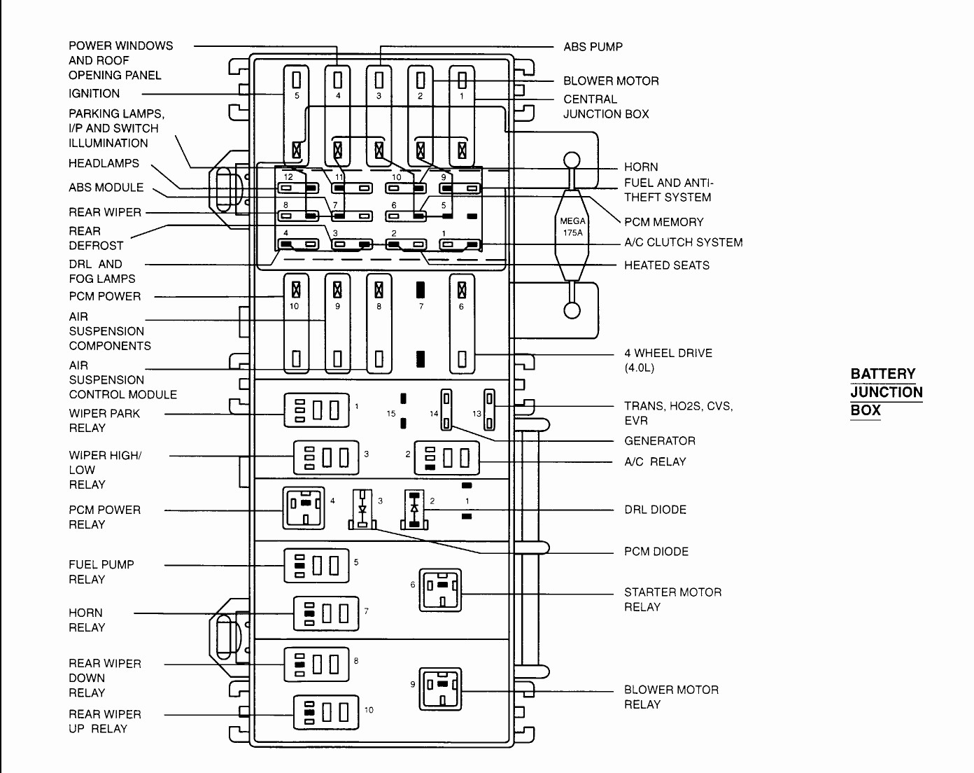Surprising Ford Fuel Pump Relay Wiring Diagram Gallery