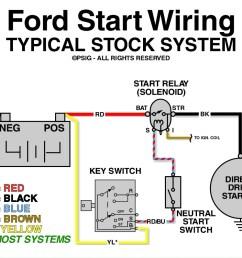 wiring diagrams ford starter solenoid wiring diagram motor starter wiring diagram for 1977 corvette 78 chevy [ 1000 x 797 Pixel ]