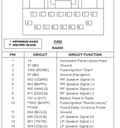 ford car radio stereo audio wiring diagram autoradio connector wire [ 1200 x 1512 Pixel ]