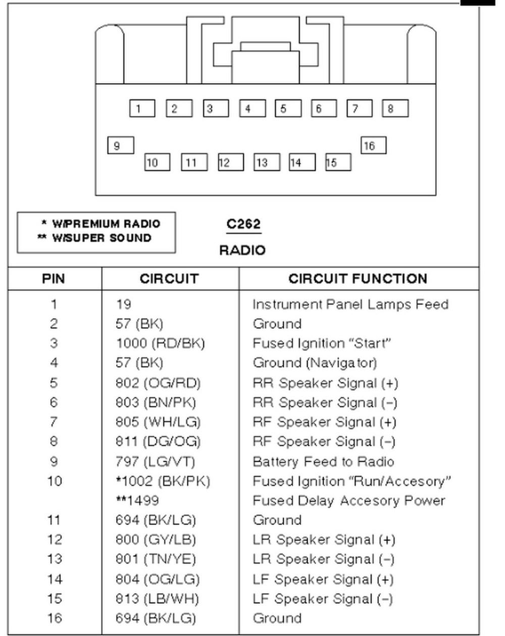 medium resolution of ford car radio stereo audio wiring diagram autoradio connector wire