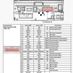 Fujitsu Ten Wiring Diagram Mitsubishi Honda Goldwing Toyota 86120 14 Best Library Third Levelfujitsu Todays Radio