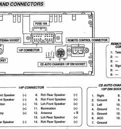 toyota 86120 0c030 wiring diagram electrical wiring diagram symbols toyota 86120 33060 wiring diagram wiring diagramtoyota [ 2225 x 1620 Pixel ]