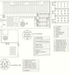 dual radio wiring diagram user manuals 2003 saab 9 3 linear white 2003 saab 9 3 [ 1165 x 1058 Pixel ]
