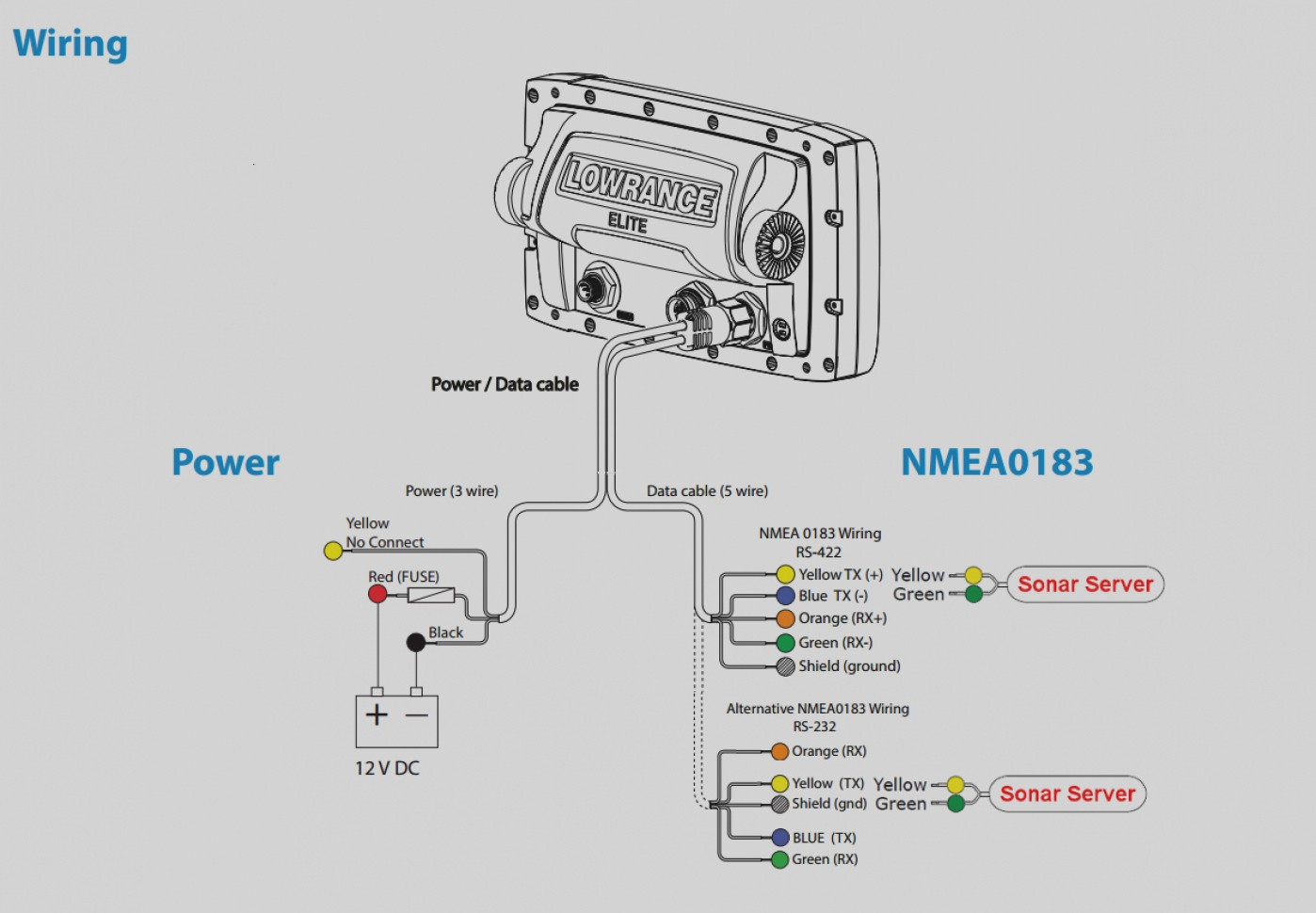Wiring Diagram Garmin | Wiring Diagram on