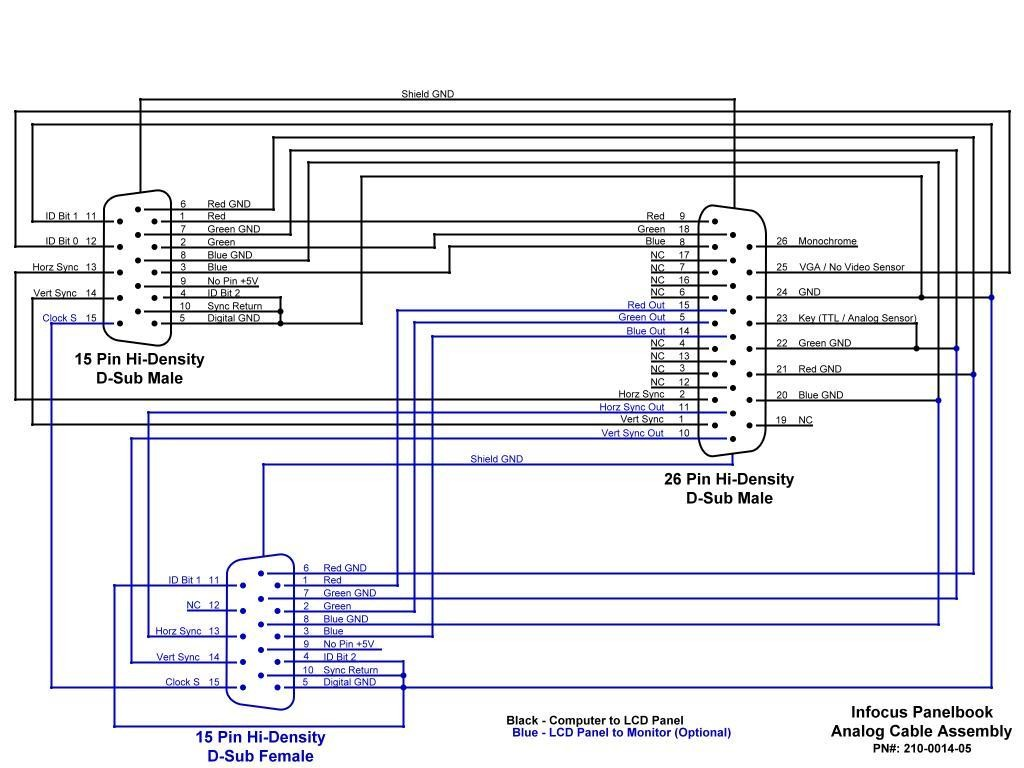 hdmi to rca wiring diagram gio 50cc atv dvi d explore schematic