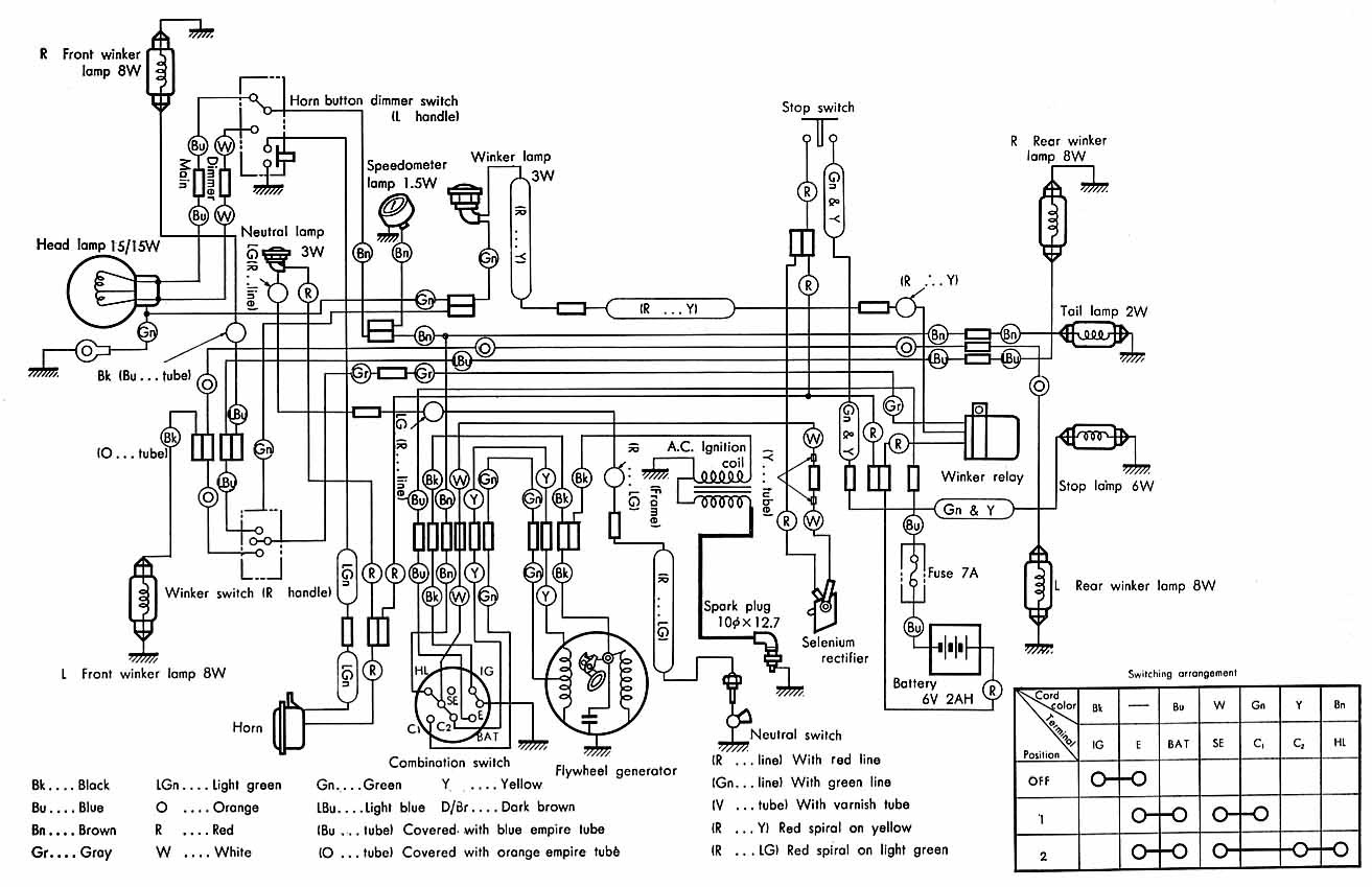 [DIAGRAM] Honda Ruckus 50cc Wiring Diagram FULL Version HD