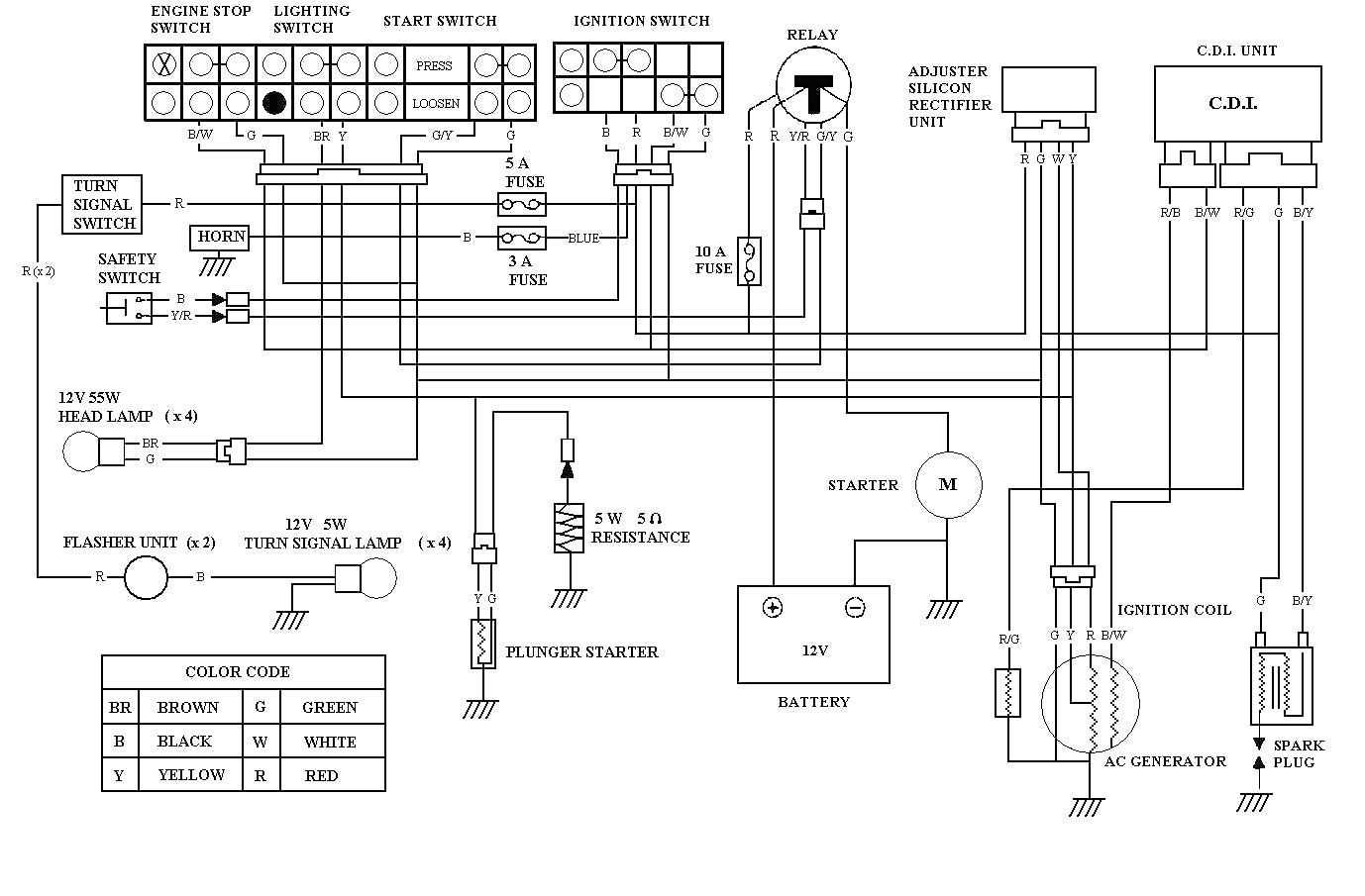 hammerhead 150 wiring diagram hecho wiring diagram 150cc scooter stator  wiring diagram 150cc scooter wiring diagram