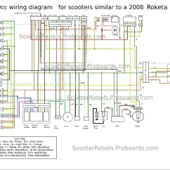 Honda Zoomer X Wiring Diagram Single Volume Pot Schematic Library Free For You