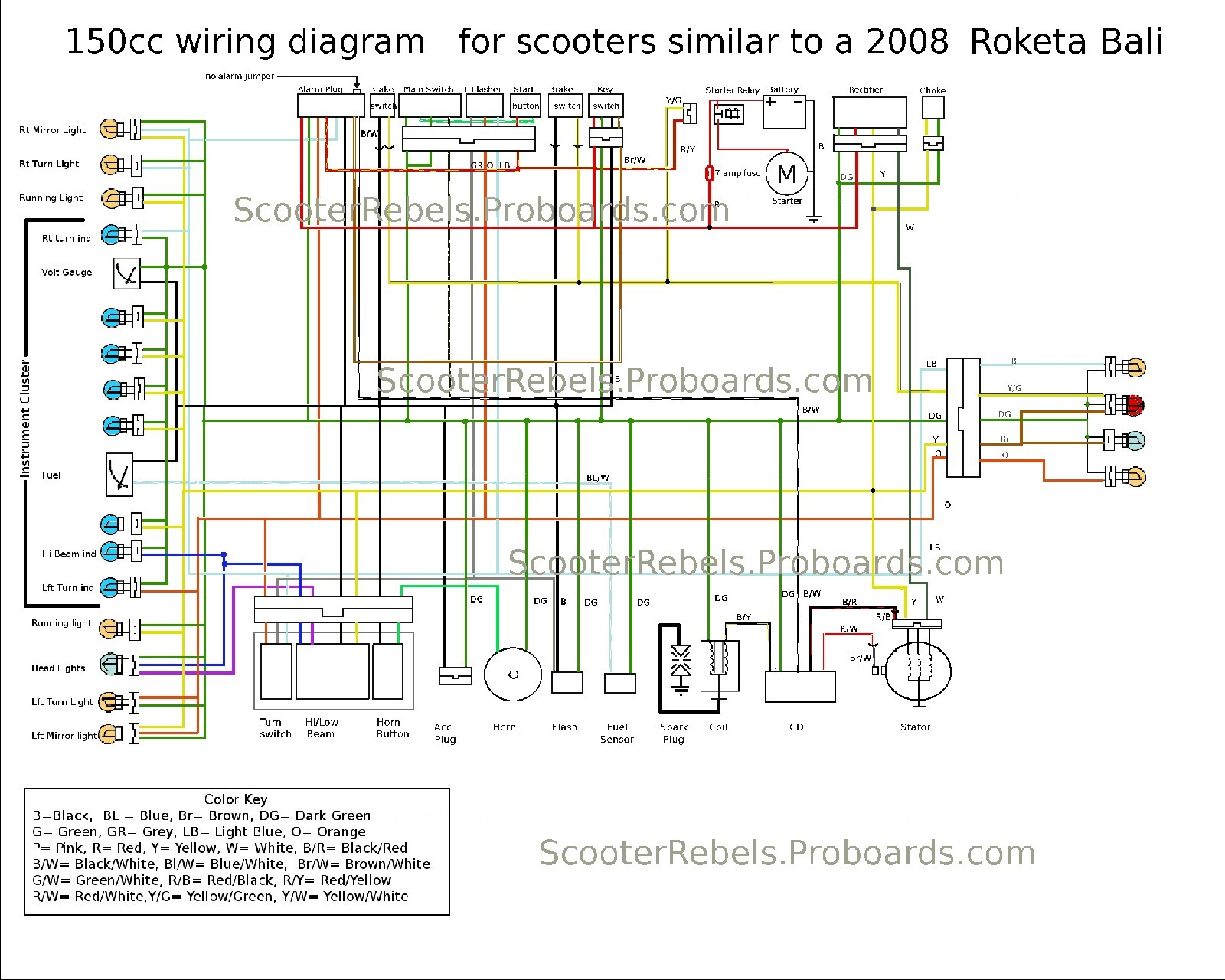 hight resolution of honda ruckus wiring diagram 03 detailed wiring diagrams rh 31 cifera de 2014 indian motorcycle wiring
